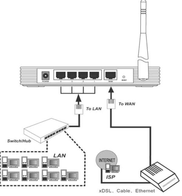 Как увеличить до максимума скорость интернет соединения